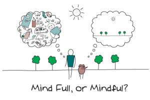 Mindfulness_cbt-partnership_org_